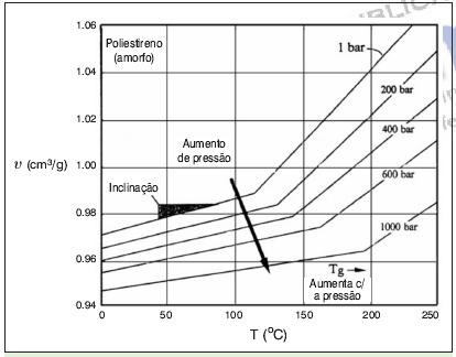 Estudo da fase de recalque no processamento por injeo de polmeros estudo da fase de recalque no processamento por injeo de polmeros termoplsticos ccuart Images