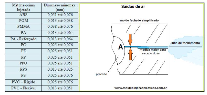 Tabelas com valores para aplicaes de termoplsticos molde para peas texturizadas ccuart Images